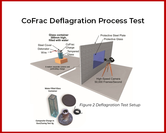 areco-cofrac-deflagration-test-analysis-and-results